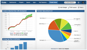jira dashboard outsourcing software development